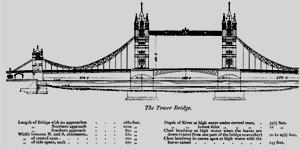 Конструкция Тауэрского моста